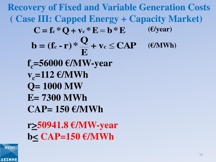 Recovery of Fixed and Variable Generation Costs