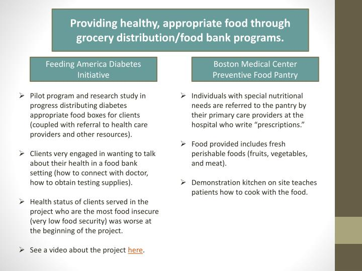Providing healthy, appropriate food through grocery distribution/food bank programs.