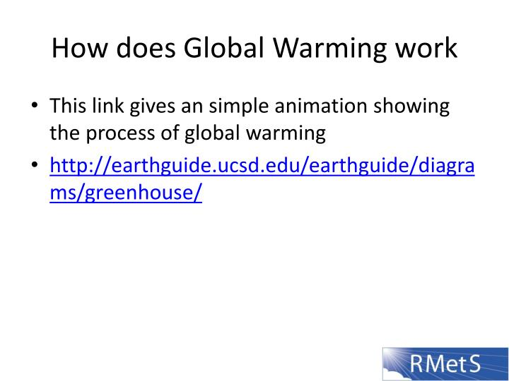 How does Global Warming work
