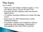 the facts source unicef