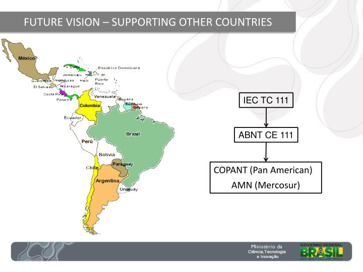 FUTURE VISION – SUPPORTING OTHER COUNTRIES