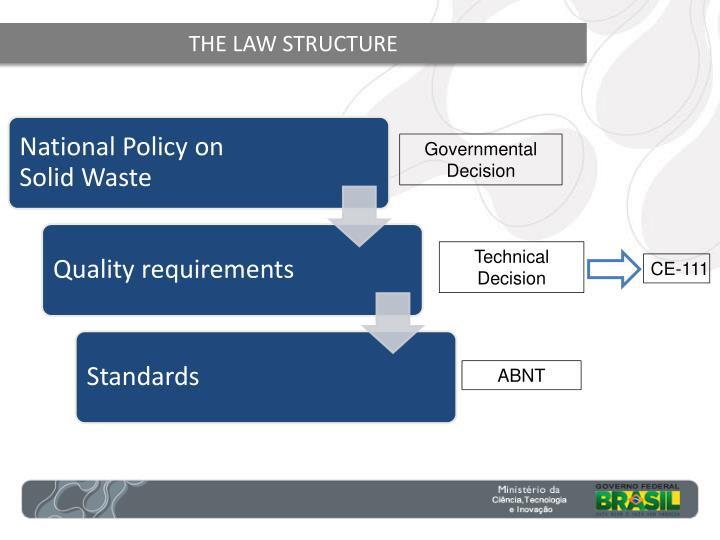 THE LAW STRUCTURE