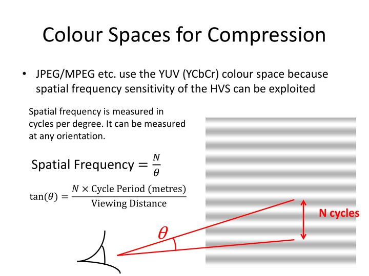 Colour Spaces for Compression