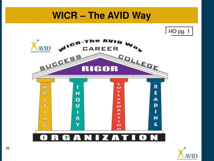 WICR – The AVID Way