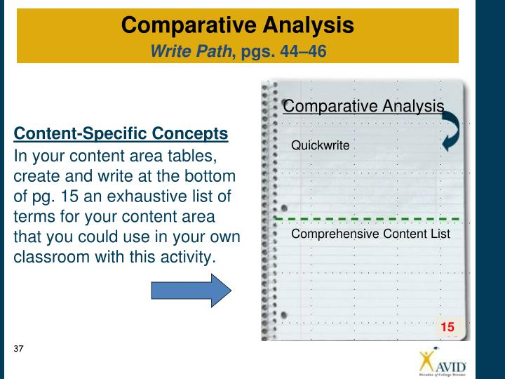 Content-Specific Concepts