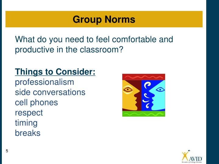 What do you need to feel comfortable and productive in the classroom?