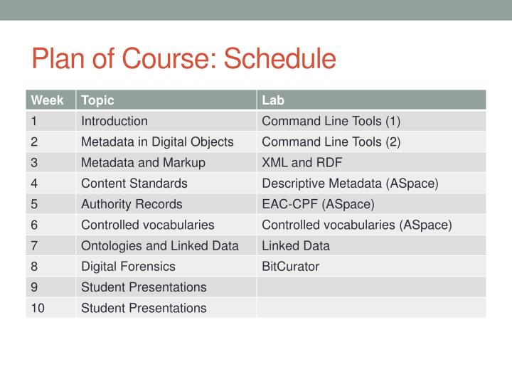 Plan of Course: Schedule