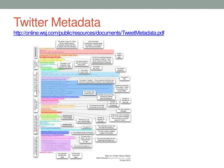 Twitter Metadata