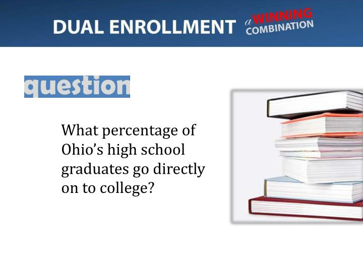 What percentage of Ohio's high school graduates go directly on to college?