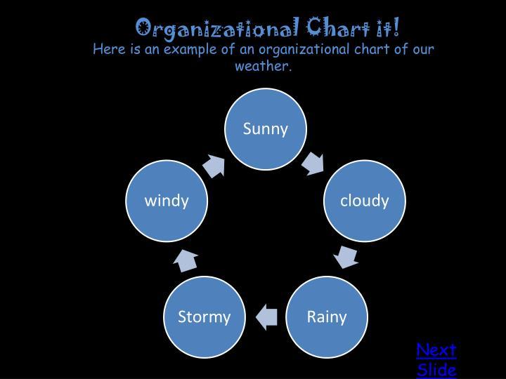 Organizational Chart it!