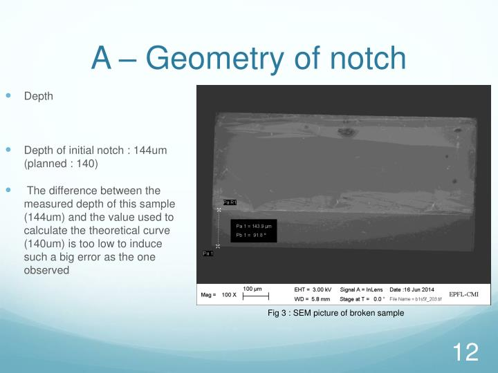 A – Geometry of notch