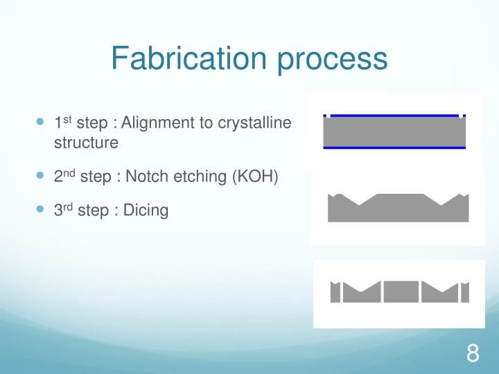 Fabrication process