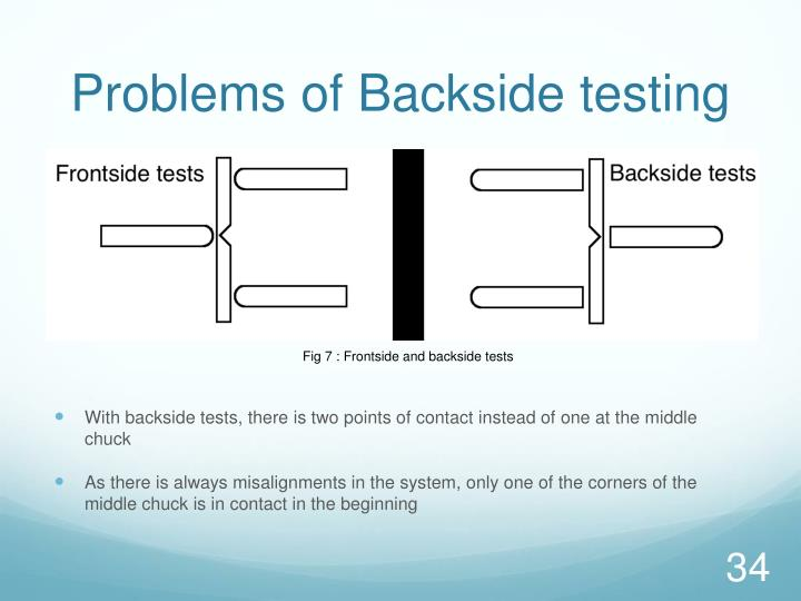 Problems of Backside testing