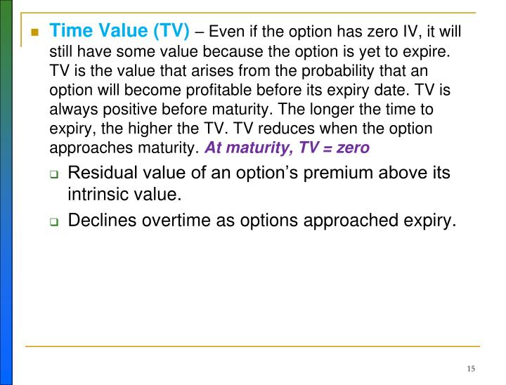 Time Value (TV)