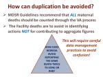 how can duplication be avoided1