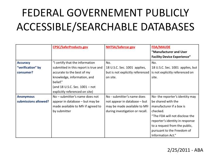 FEDERAL GOVERNEMENT PUBLICLY ACCESSIBLE/SEARCHABLE DATABASES