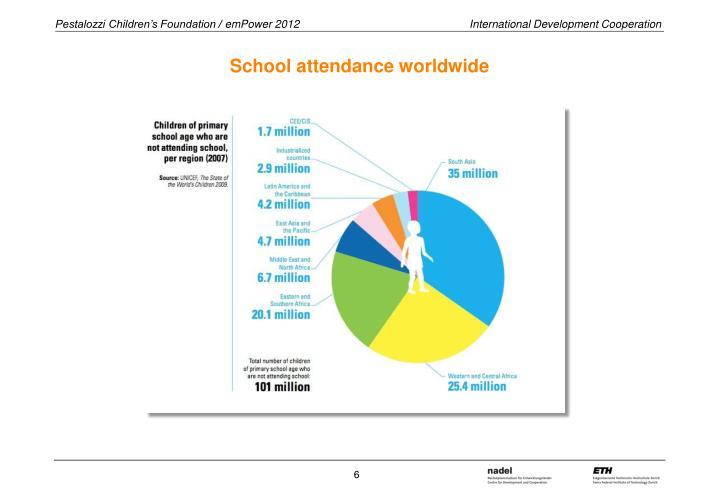 School attendance worldwide