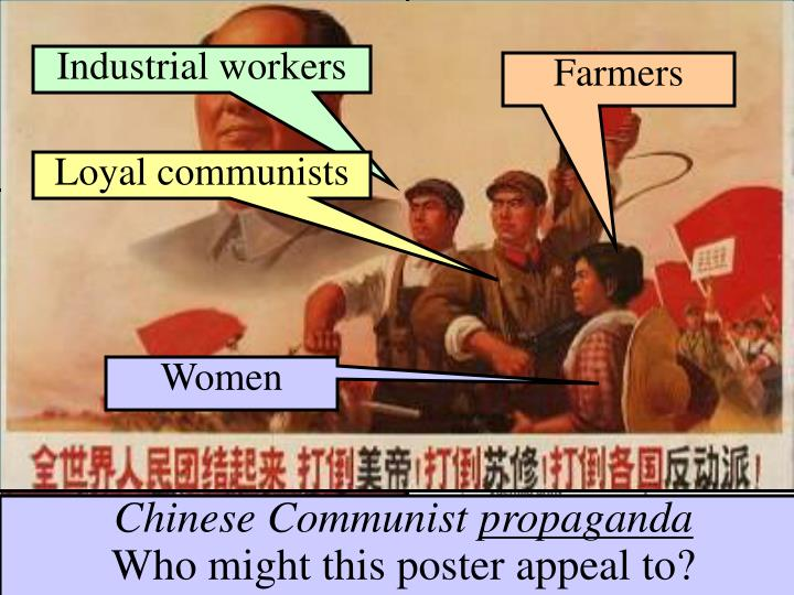 Based upon this chart, why were Mao & the Communists so popular among the Chinese people?