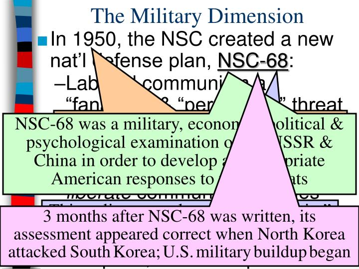 The Military Dimension