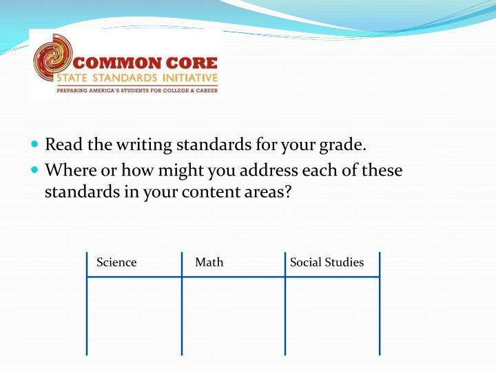 Read the writing standards for your grade.