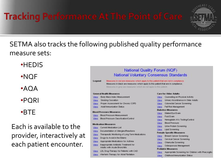 Tracking Performance At The Point of Care