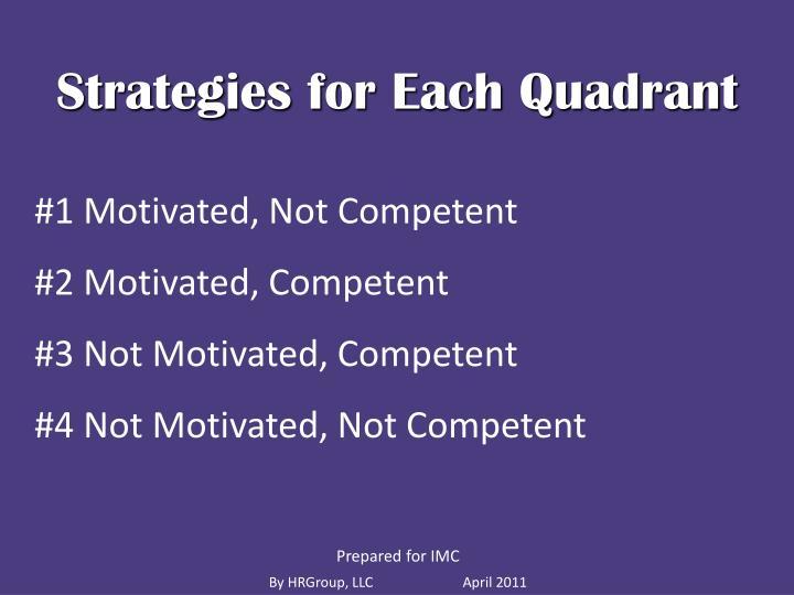 Strategies for Each Quadrant