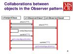 collaborations between objects in the observer pattern