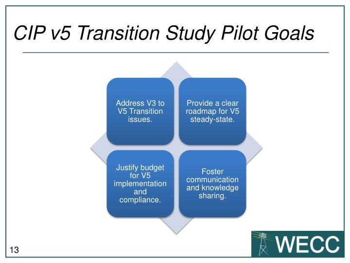 CIP v5 Transition Study Pilot Goals