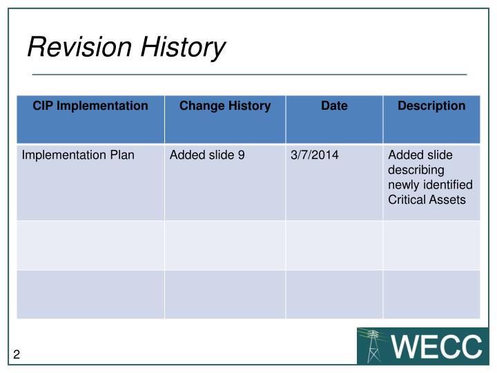 Revision history