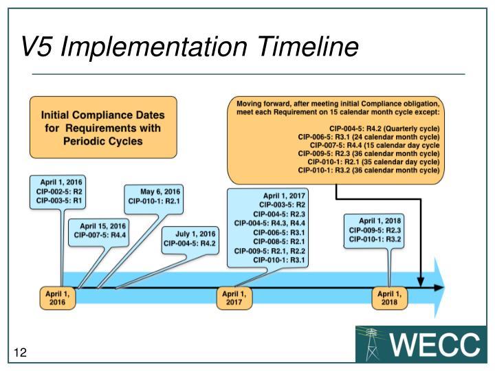 V5 Implementation Timeline
