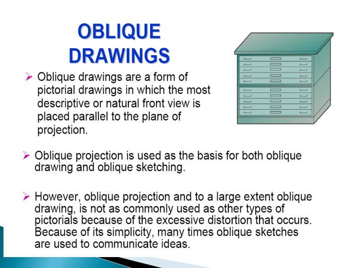 Oblique drawings