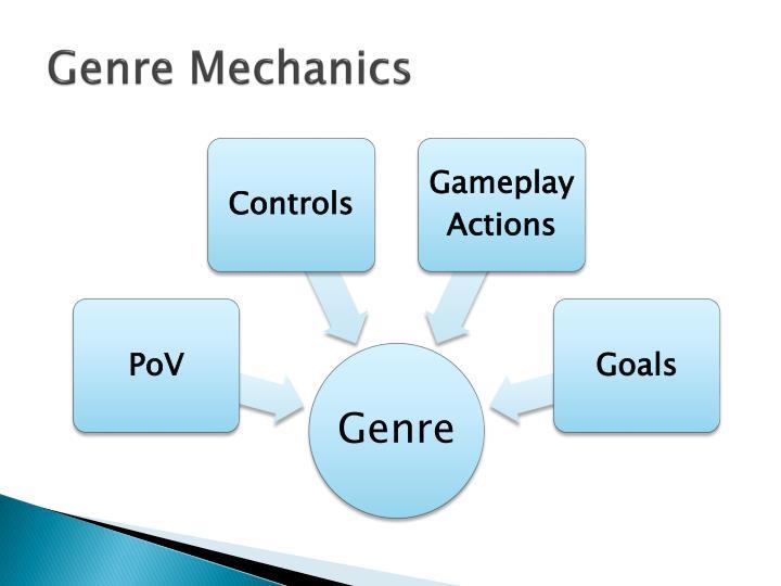 Genre Mechanics