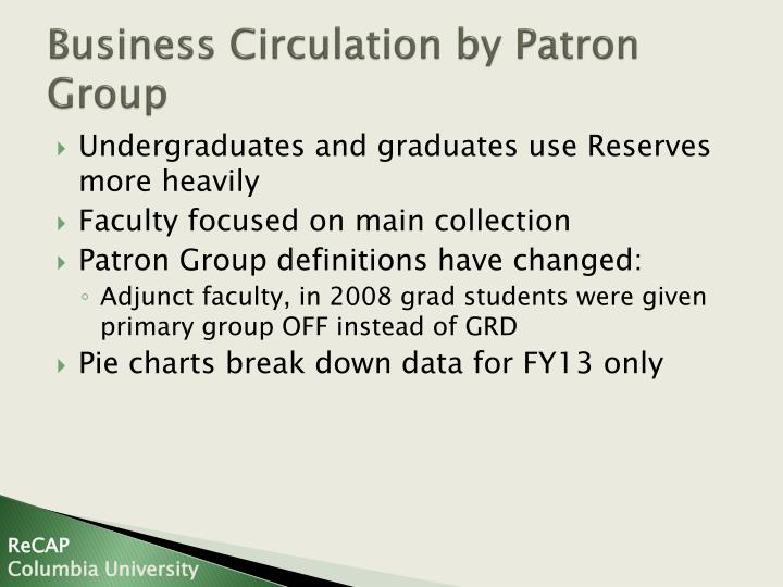 Business Circulation by Patron Group