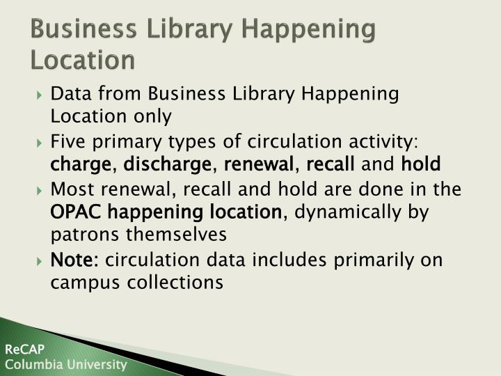 Business library happening location