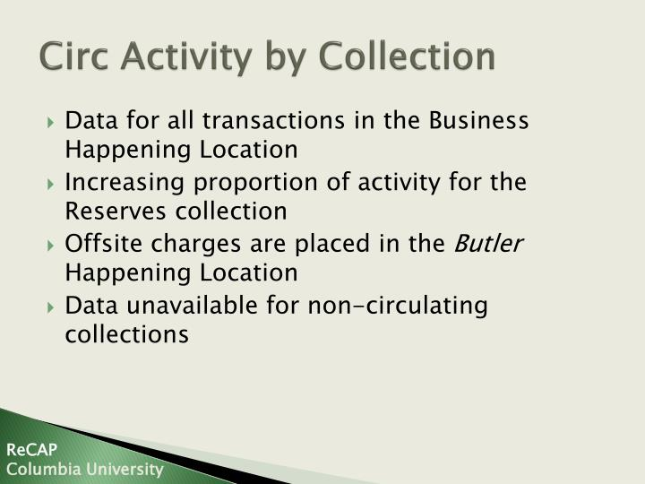 Circ Activity by Collection
