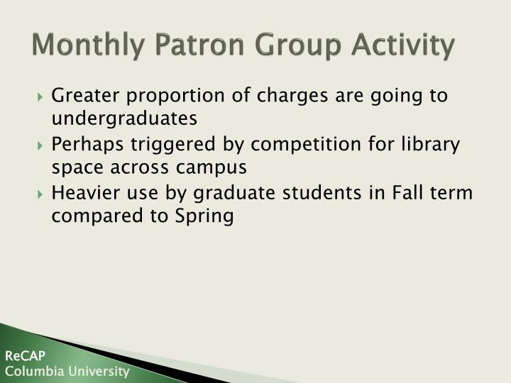Monthly Patron Group Activity