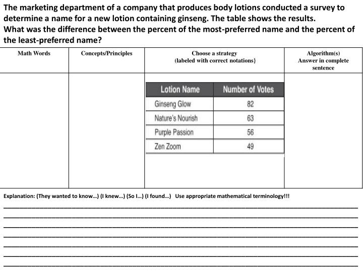 The marketing department of a company that produces body lotions conducted a survey to determine a n...