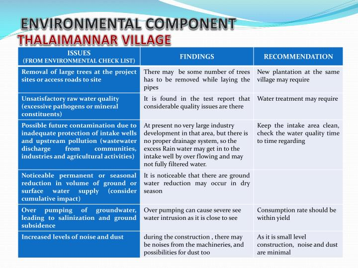 ENVIRONMENTAL COMPONENT