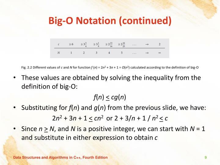 Big-O Notation (continued)