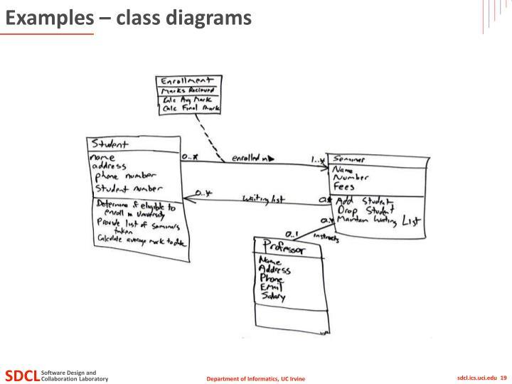 Examples – class diagrams