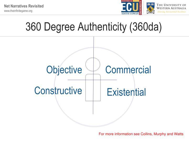 360 Degree Authenticity (360da)