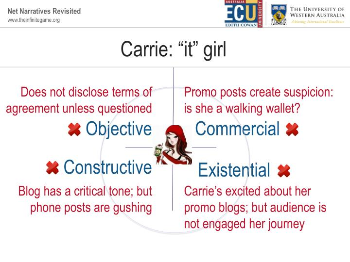 """Carrie: """"it"""" girl"""