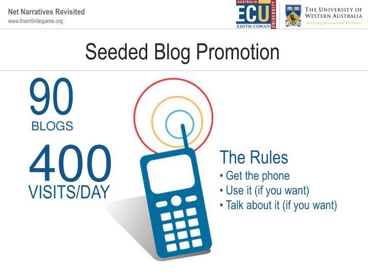 Seeded Blog Promotion