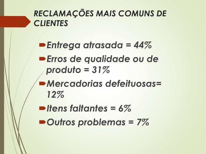 RECLAMAÇÕES MAIS COMUNS DE CLIENTES