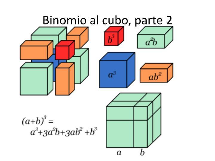 Binomio al cubo, parte 2