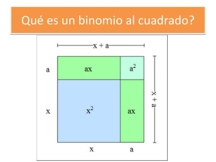 Qué es un binomio al cuadrado?