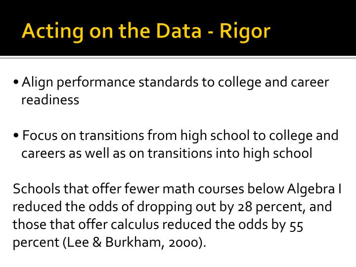 Acting on the Data - Rigor