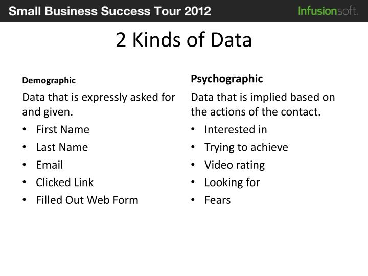 2 Kinds of Data