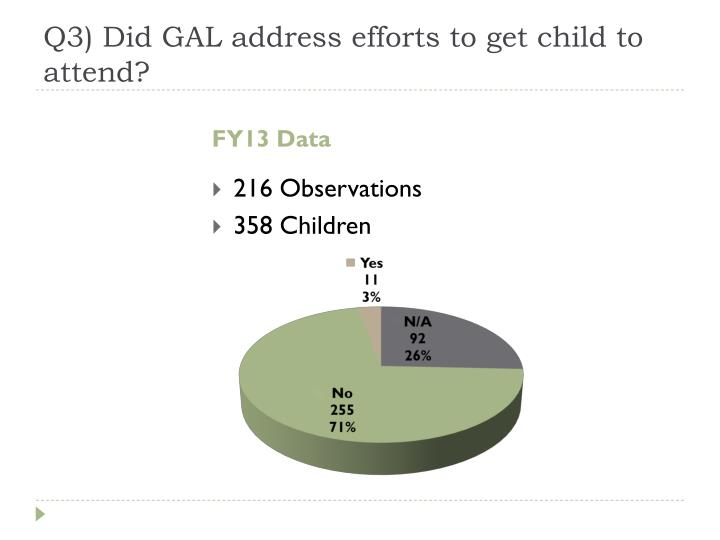 Q3) Did GAL address efforts to get child to attend?