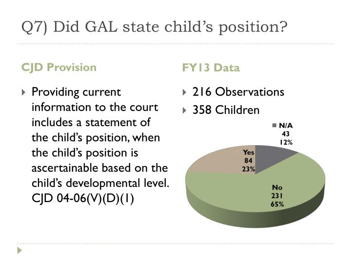 Q7) Did GAL state child's position?